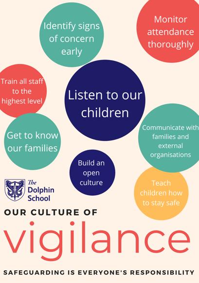 Culture of vigilance