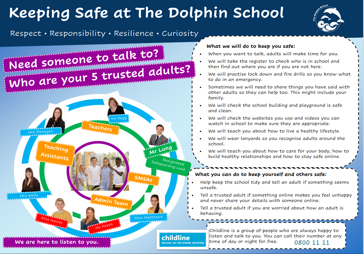 Keeping chn safe chn poster